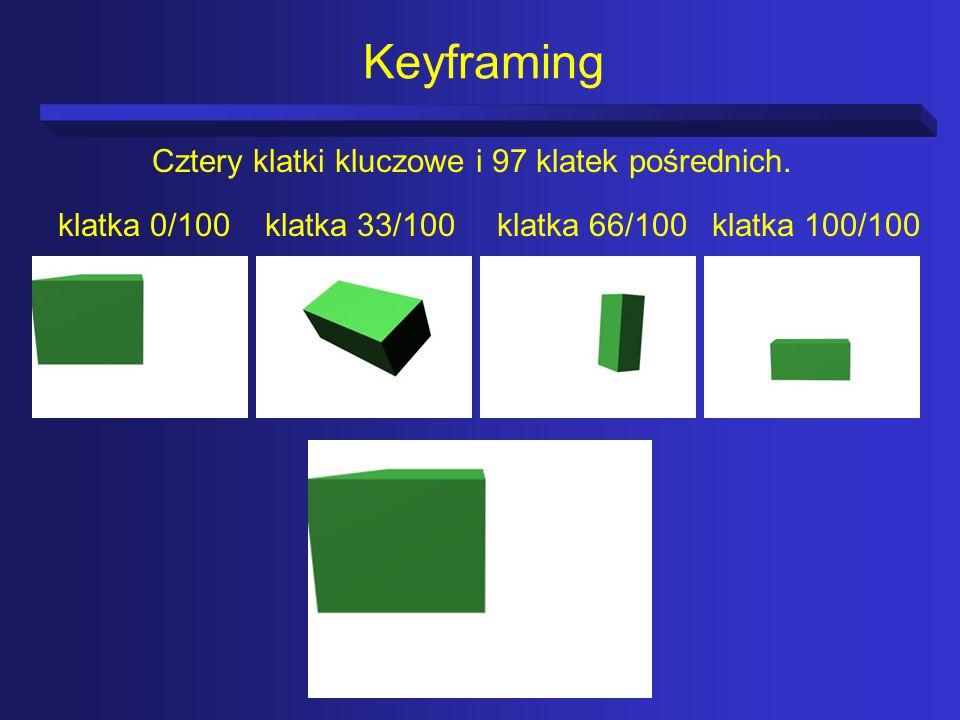 Cztery klatki kluczowe i 97 klatek pośrednich.