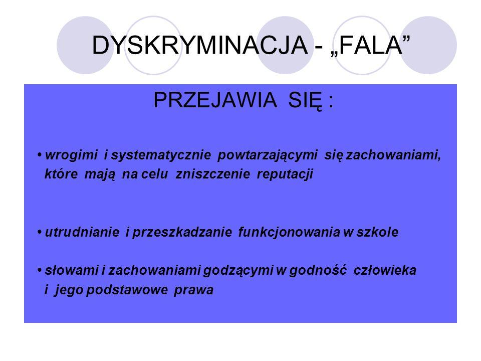 """DYSKRYMINACJA - """"FALA"""