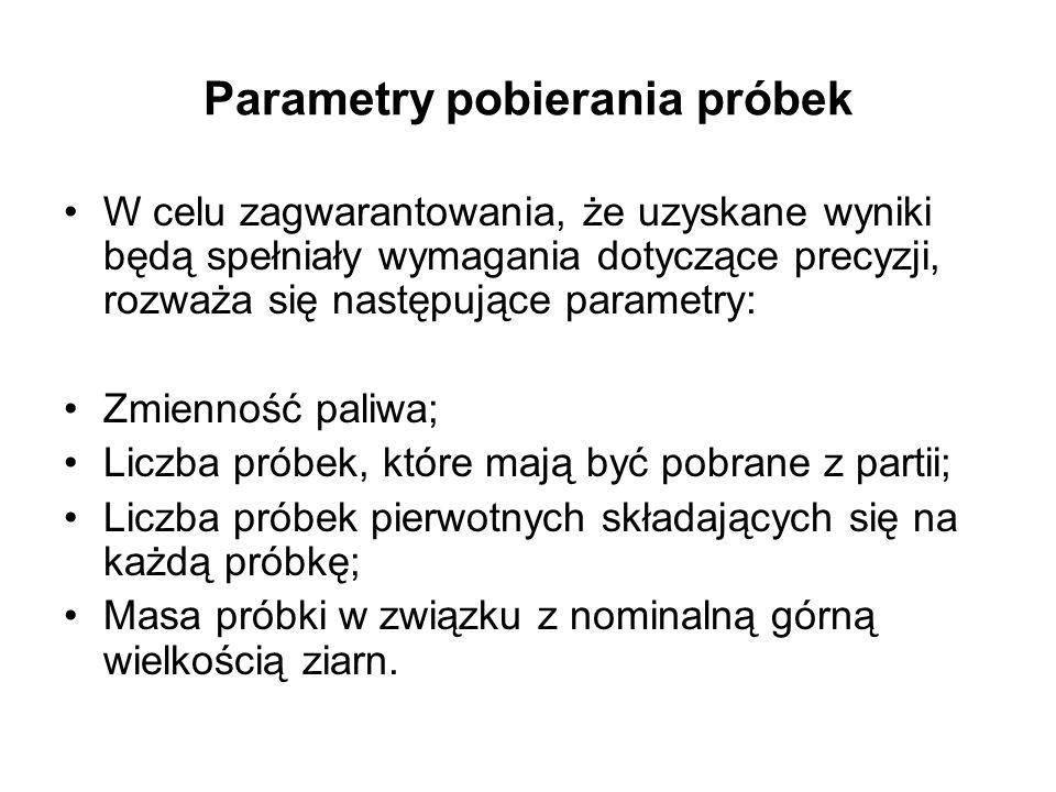 Parametry pobierania próbek