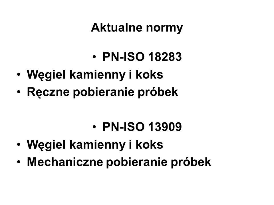Aktualne normy PN-ISO 18283. Węgiel kamienny i koks.