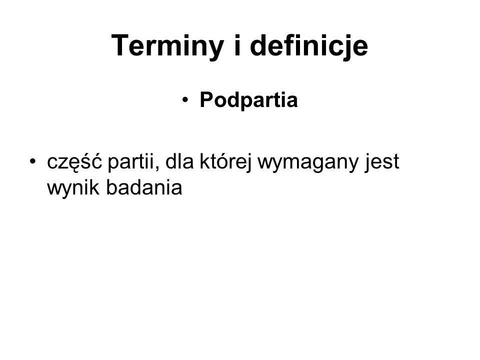 Terminy i definicje Podpartia