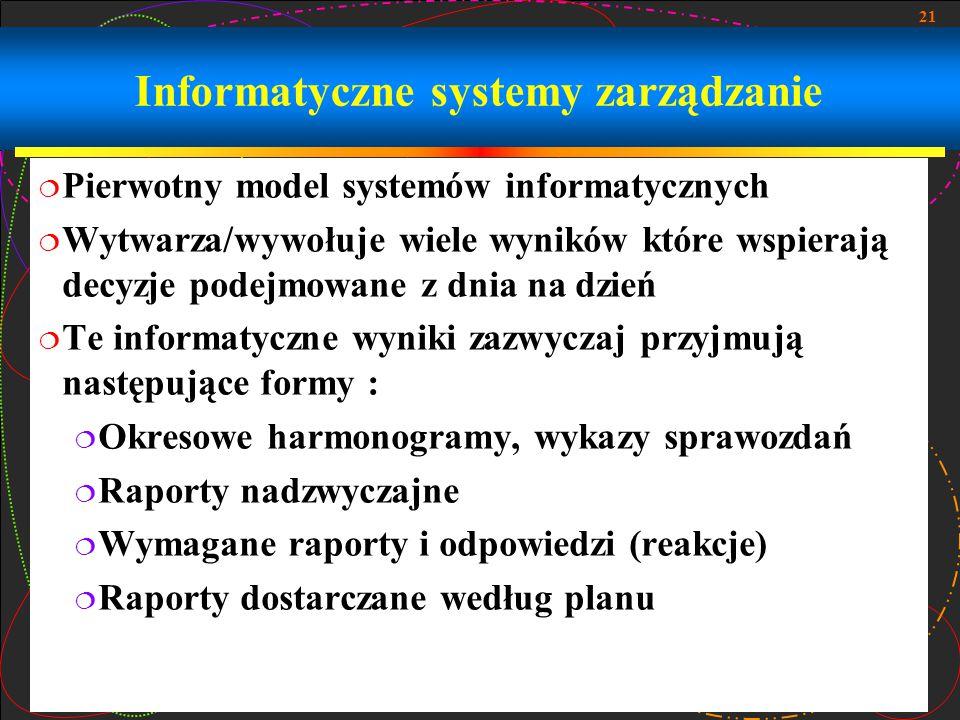 Informatyczne systemy zarządzanie