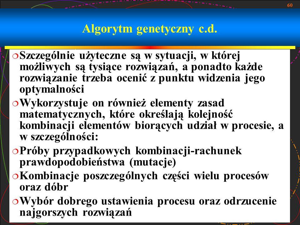 Algorytm genetyczny c.d.