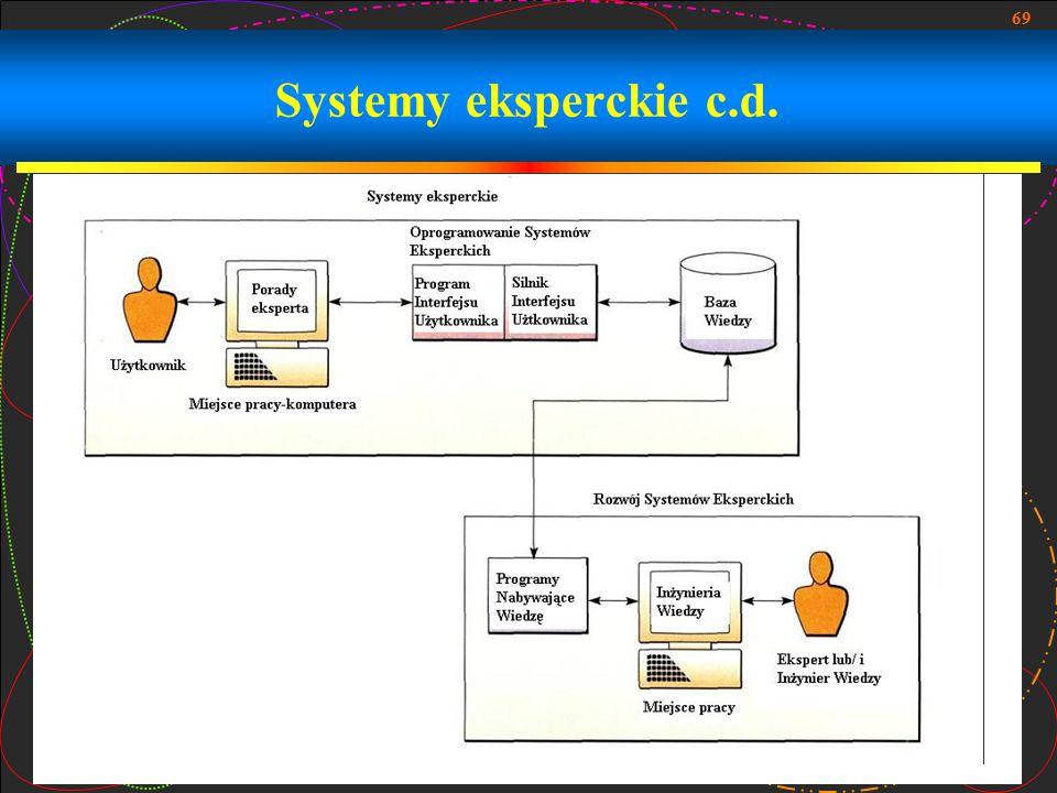 Systemy eksperckie c.d.