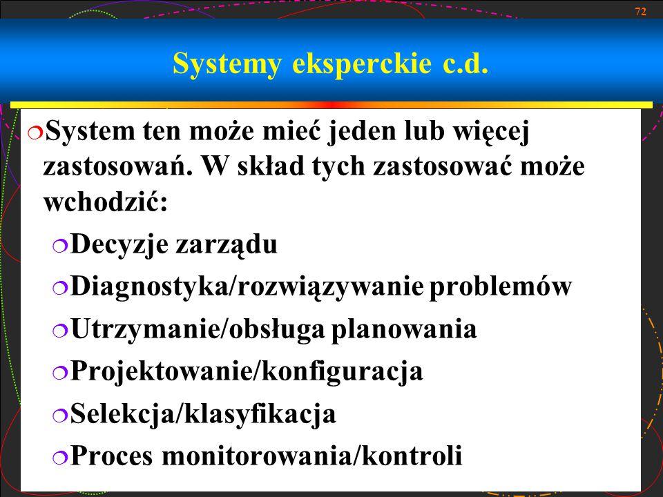 Systemy eksperckie c.d. System ten może mieć jeden lub więcej zastosowań. W skład tych zastosować może wchodzić: