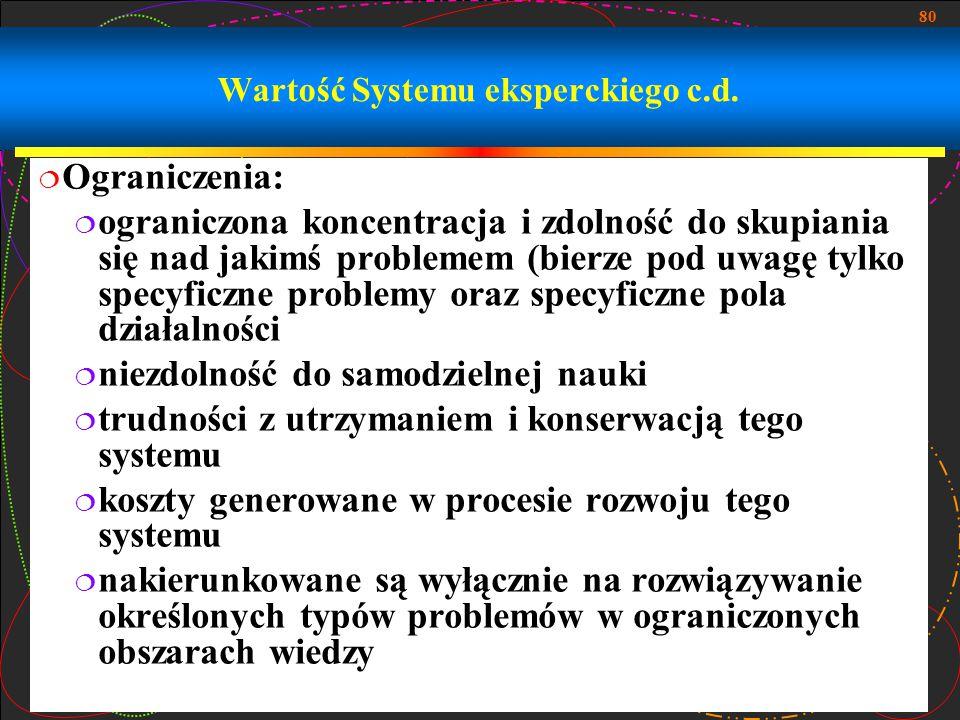 Wartość Systemu eksperckiego c.d.