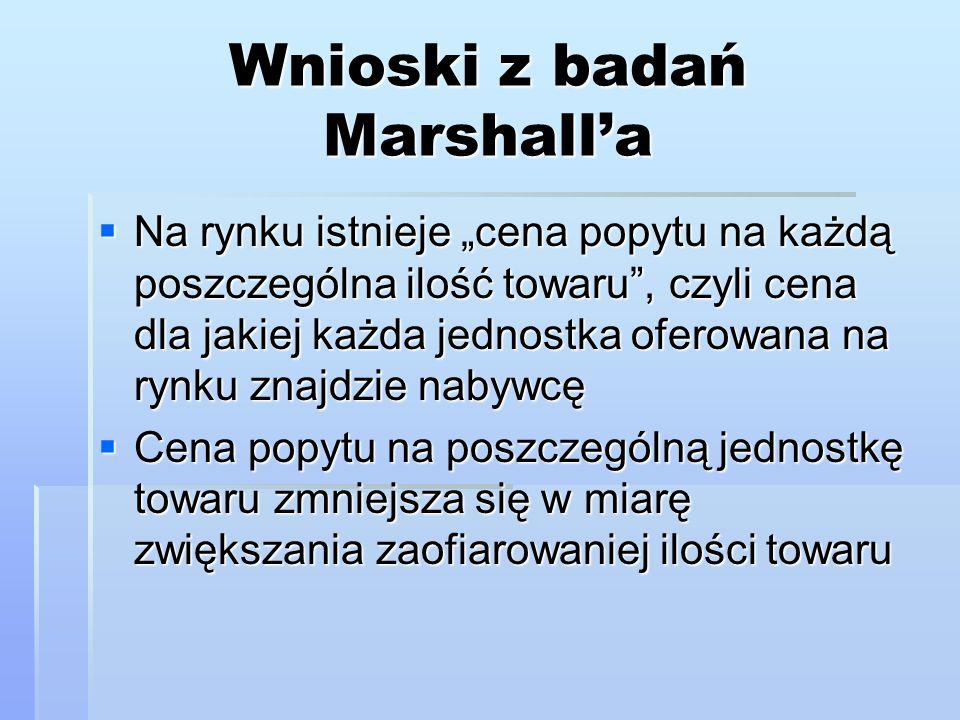 Wnioski z badań Marshall'a