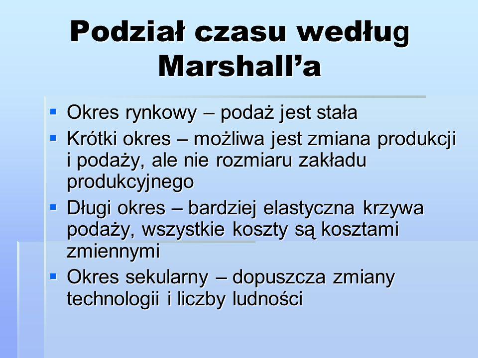 Podział czasu według Marshall'a