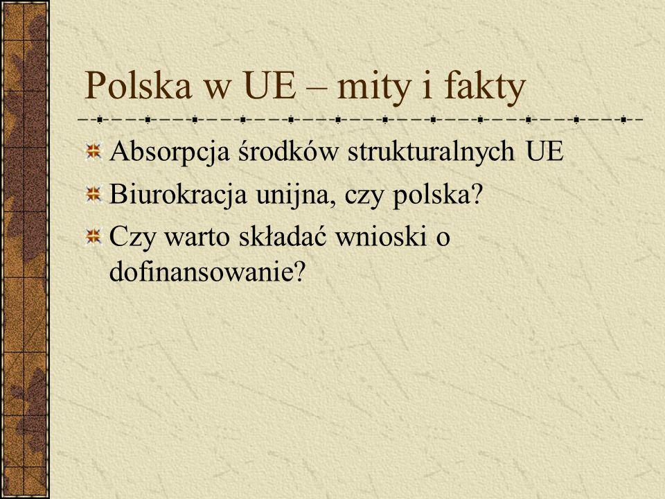 Polska w UE – mity i fakty