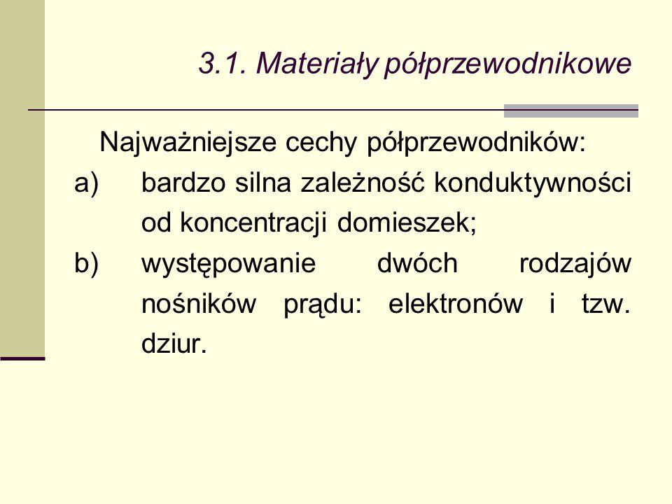 3.1. Materiały półprzewodnikowe