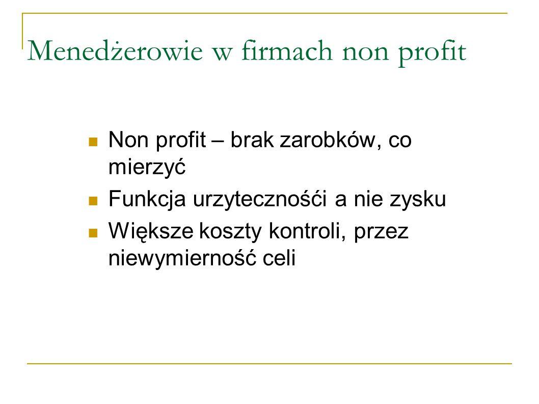 Menedżerowie w firmach non profit