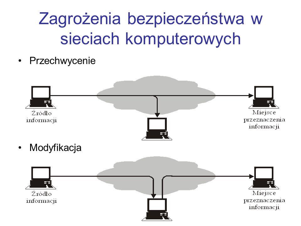 Zagrożenia bezpieczeństwa w sieciach komputerowych