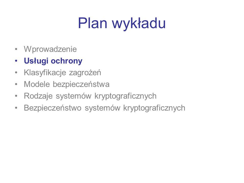 Plan wykładu Wprowadzenie Usługi ochrony Klasyfikacje zagrożeń
