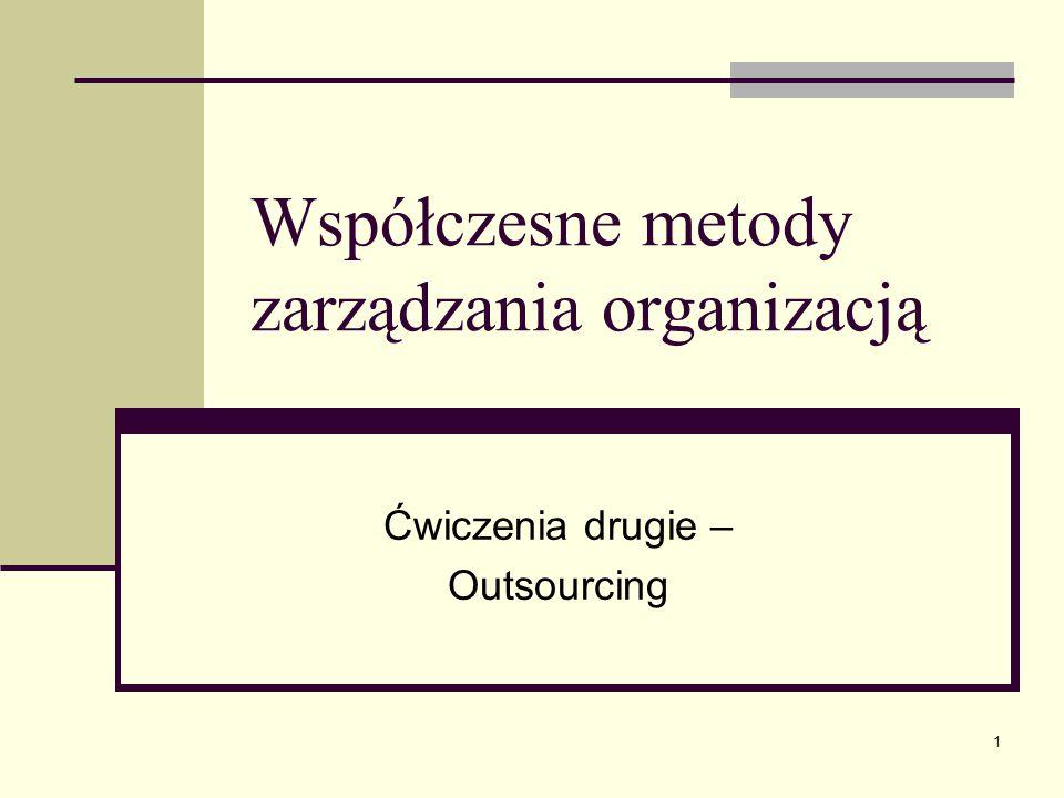 Współczesne metody zarządzania organizacją