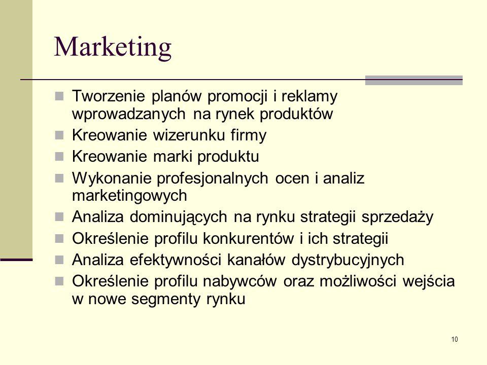 Marketing Tworzenie planów promocji i reklamy wprowadzanych na rynek produktów. Kreowanie wizerunku firmy.