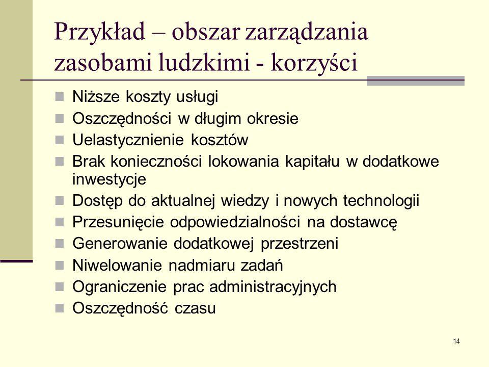 Przykład – obszar zarządzania zasobami ludzkimi - korzyści
