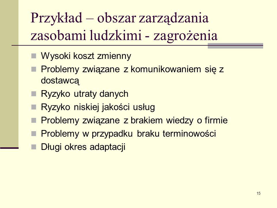Przykład – obszar zarządzania zasobami ludzkimi - zagrożenia