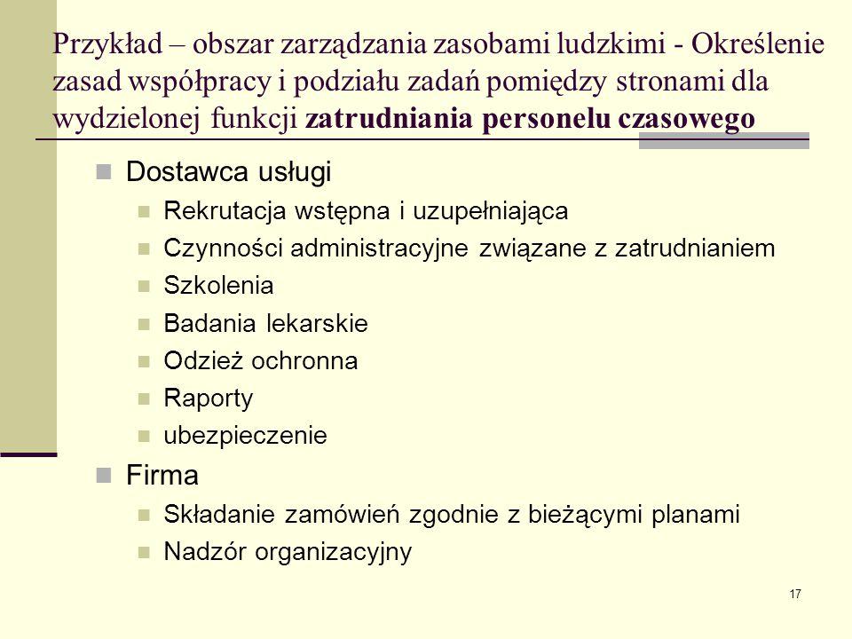 Przykład – obszar zarządzania zasobami ludzkimi - Określenie zasad współpracy i podziału zadań pomiędzy stronami dla wydzielonej funkcji zatrudniania personelu czasowego