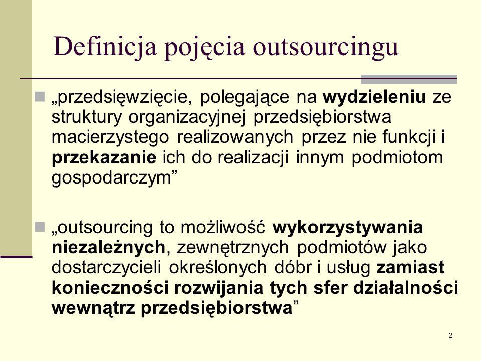 Definicja pojęcia outsourcingu