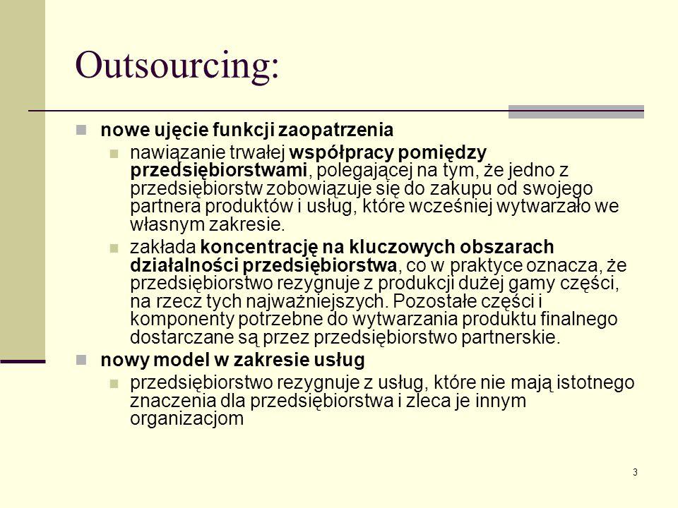 Outsourcing: nowe ujęcie funkcji zaopatrzenia