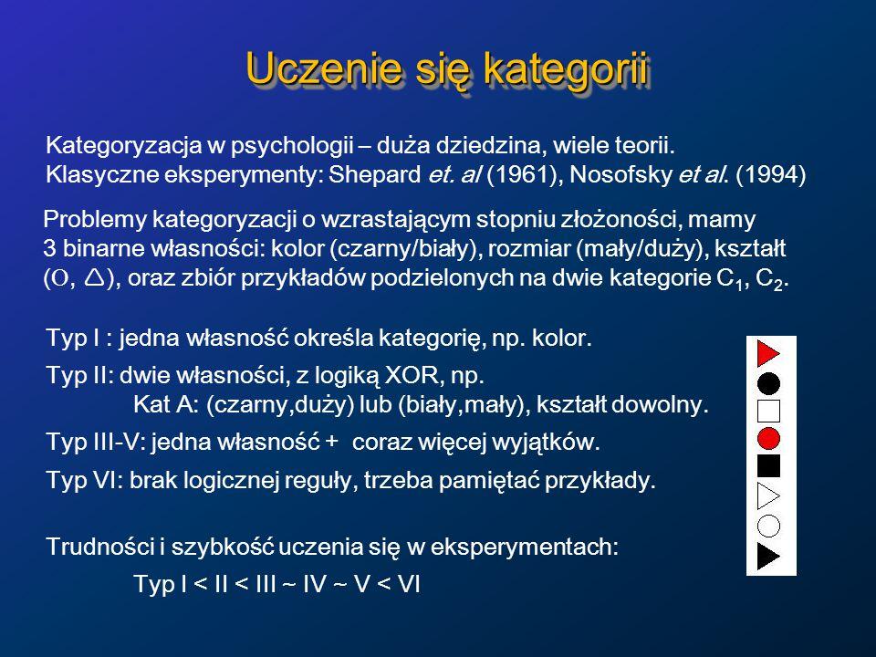 Uczenie się kategorii Kategoryzacja w psychologii – duża dziedzina, wiele teorii.