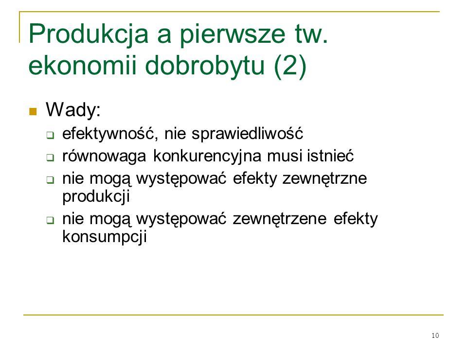 Produkcja a pierwsze tw. ekonomii dobrobytu (2)