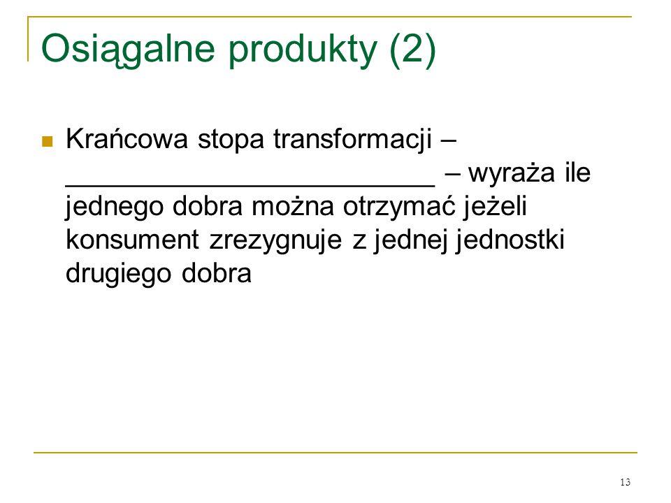 Osiągalne produkty (2)