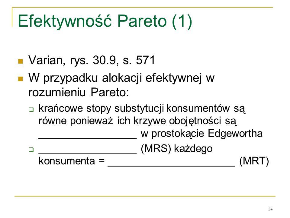 Efektywność Pareto (1) Varian, rys. 30.9, s. 571