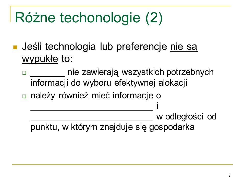Rόżne techonologie (2) Jeśli technologia lub preferencje nie są wypukłe to: