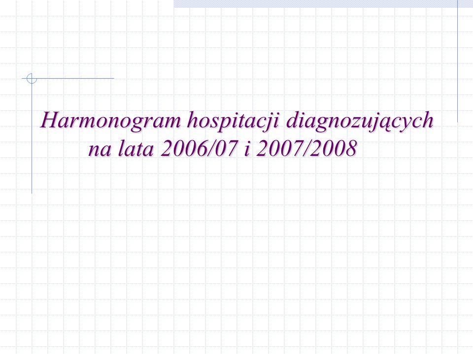 Harmonogram hospitacji diagnozujących na lata 2006/07 i 2007/2008