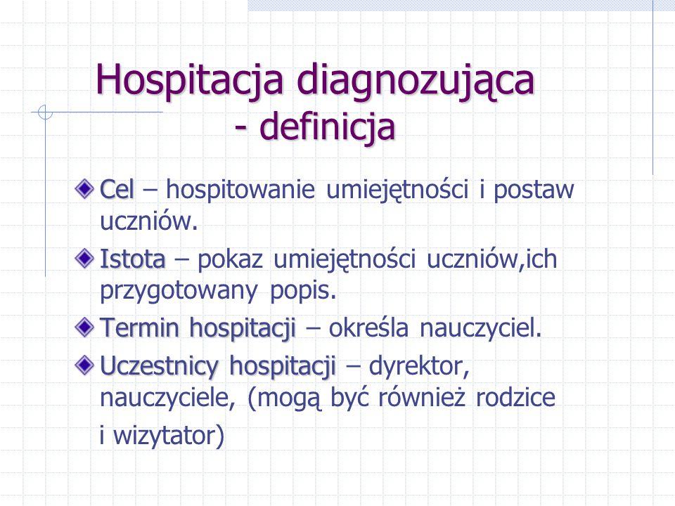 Hospitacja diagnozująca - definicja