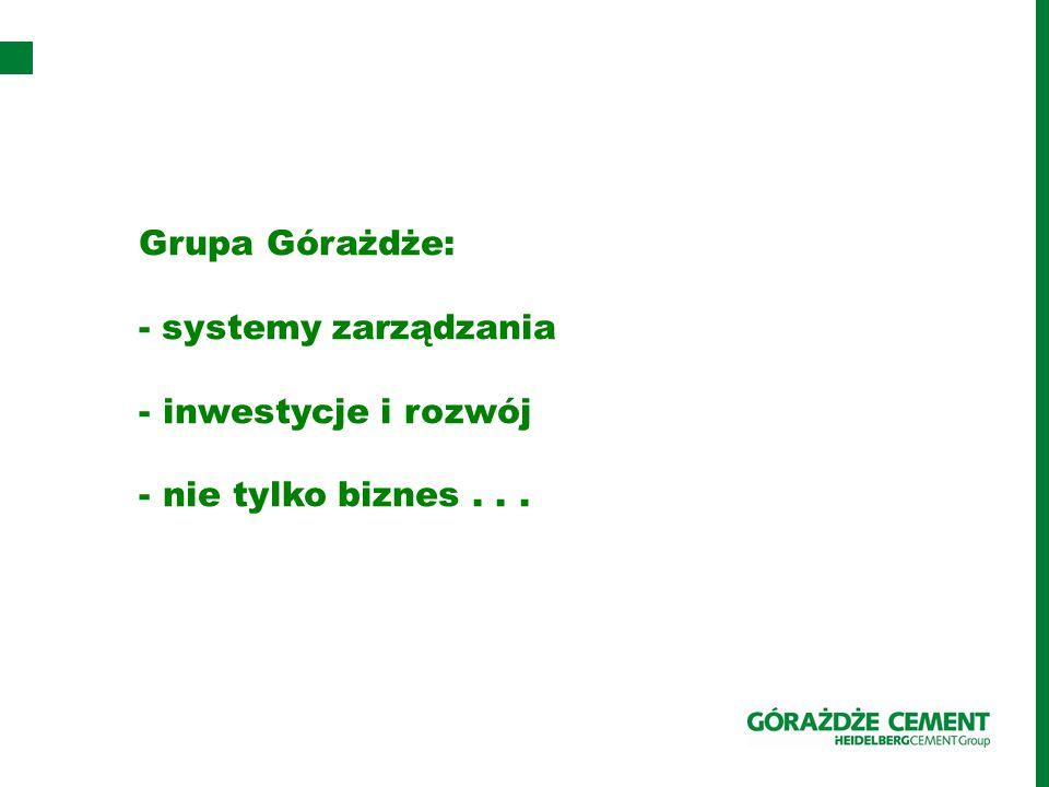 Grupa Górażdże: - systemy zarządzania inwestycje i rozwój nie tylko biznes . . .