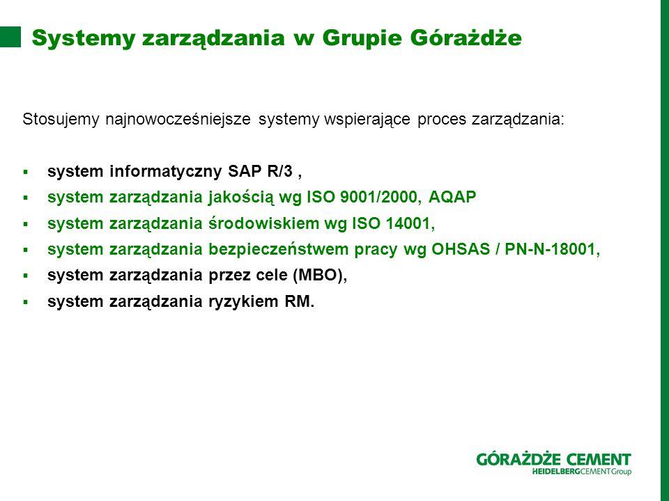 Systemy zarządzania w Grupie Górażdże