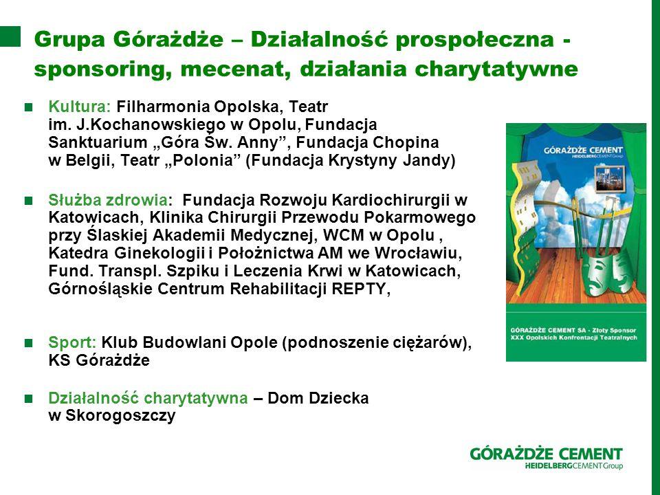 Grupa Górażdże – Działalność prospołeczna - sponsoring, mecenat, działania charytatywne