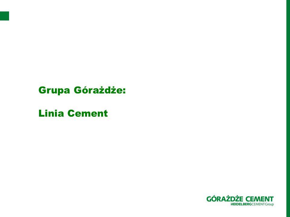 Grupa Górażdże: Linia Cement