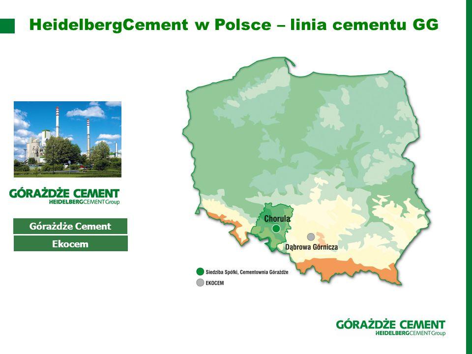 HeidelbergCement w Polsce – linia cementu GG