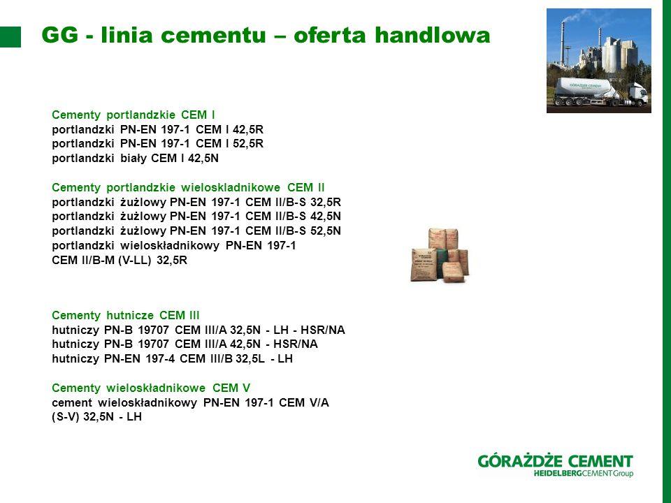GG - linia cementu – oferta handlowa
