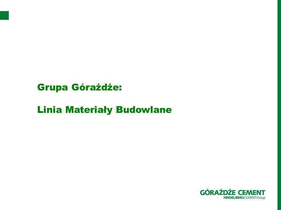 Grupa Górażdże: Linia Materiały Budowlane