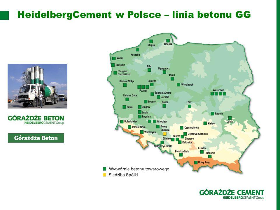 HeidelbergCement w Polsce – linia betonu GG
