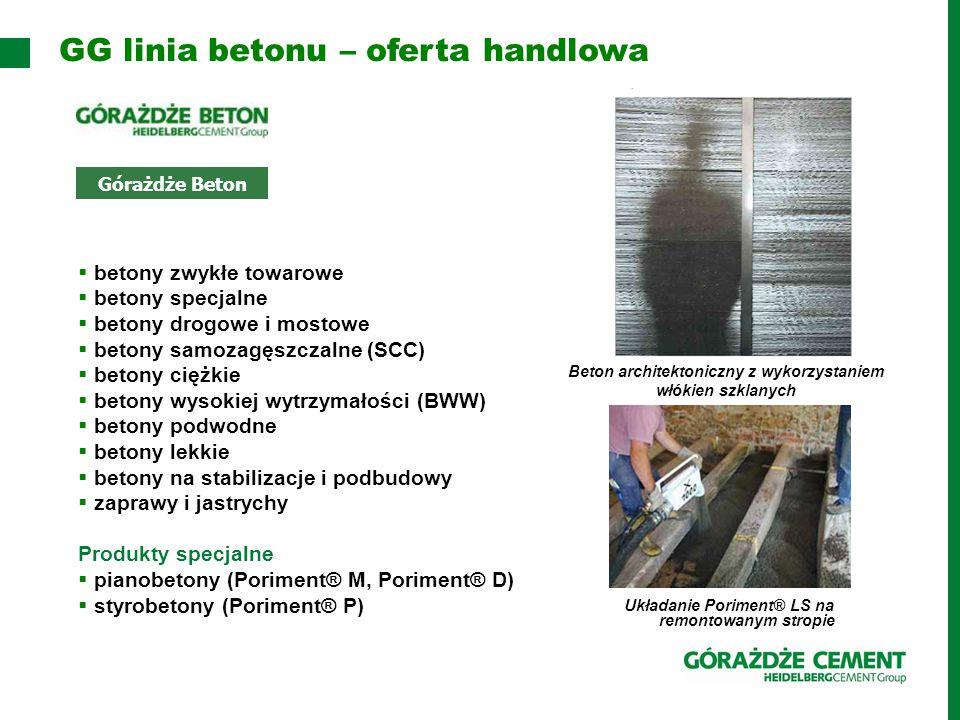 GG linia betonu – oferta handlowa