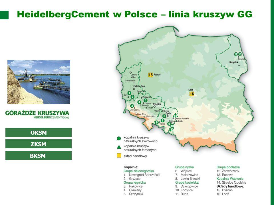HeidelbergCement w Polsce – linia kruszyw GG