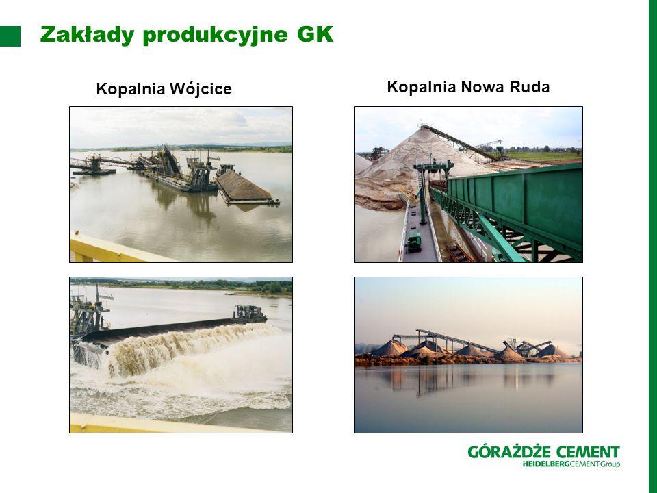 Zakłady produkcyjne GK