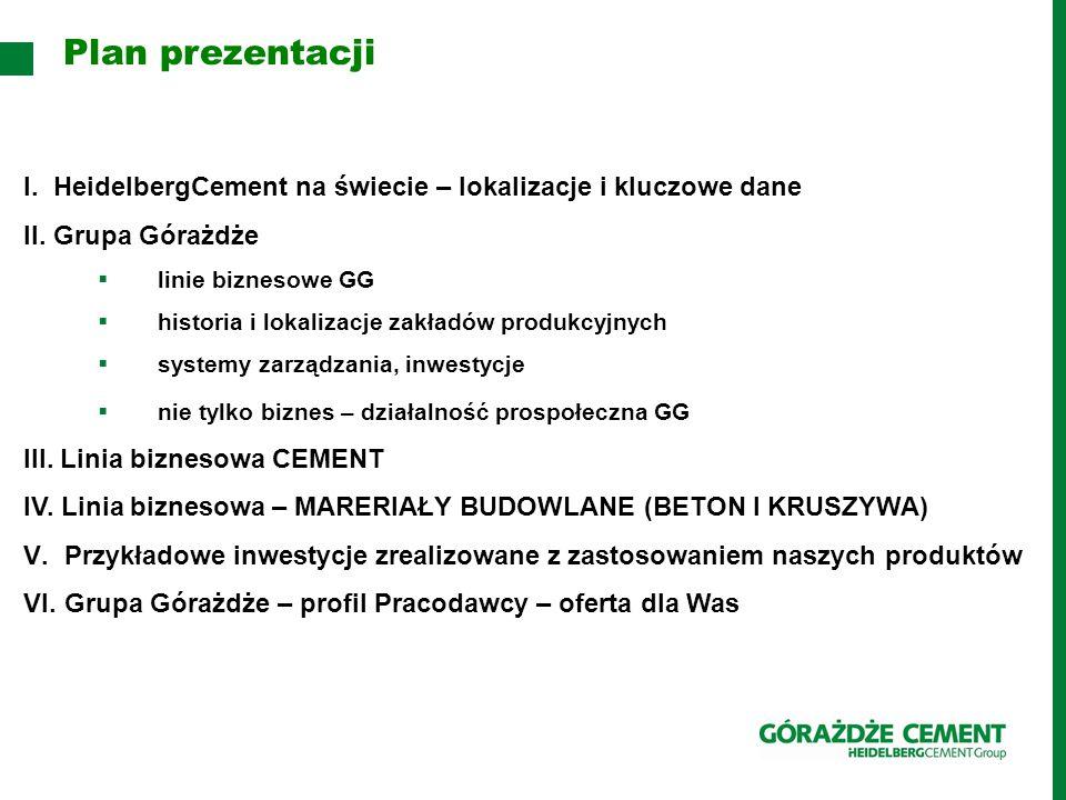 Plan prezentacji I. HeidelbergCement na świecie – lokalizacje i kluczowe dane. II. Grupa Górażdże.