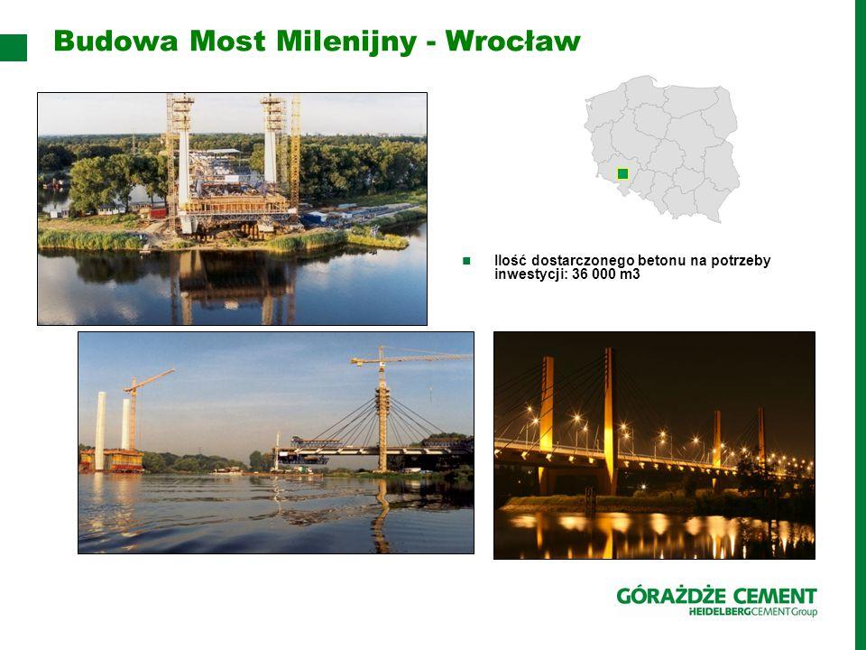 Budowa Most Milenijny - Wrocław