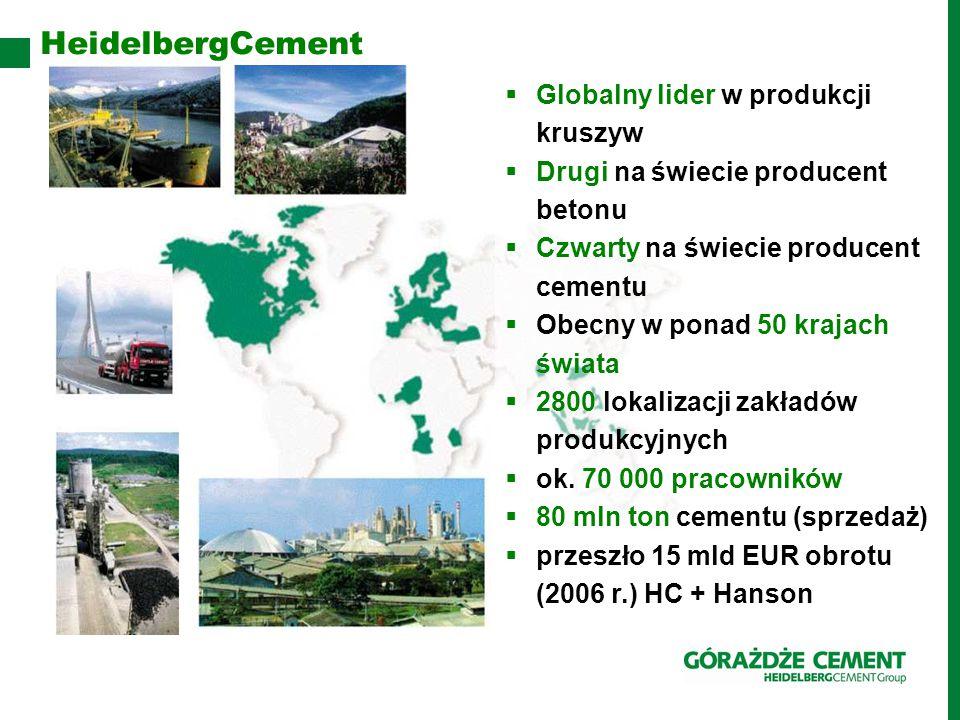 HeidelbergCement Globalny lider w produkcji kruszyw