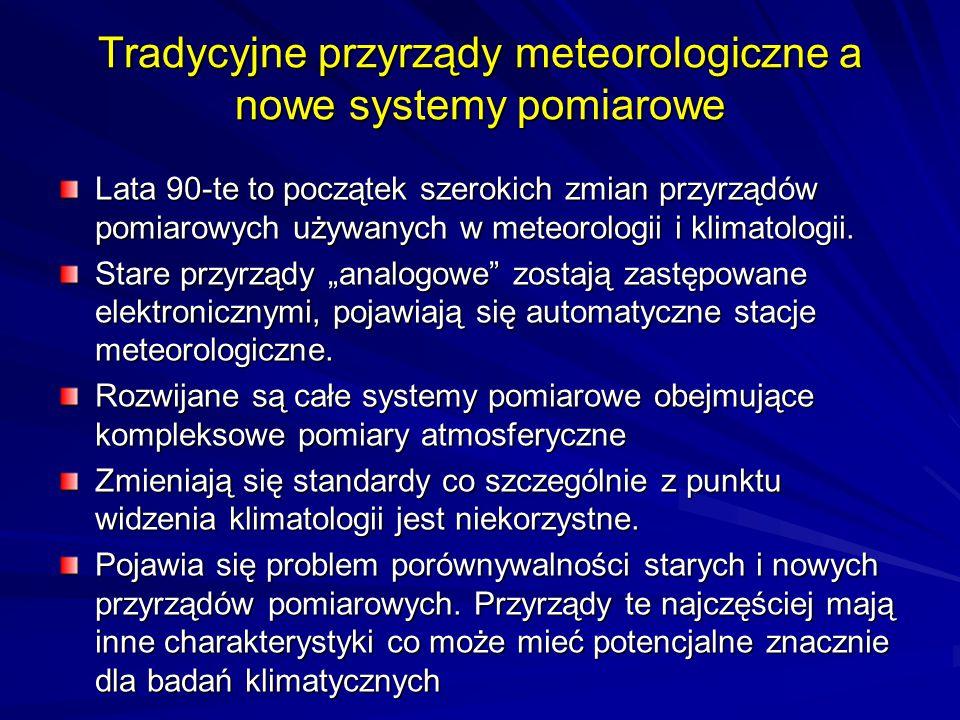 Tradycyjne przyrządy meteorologiczne a nowe systemy pomiarowe