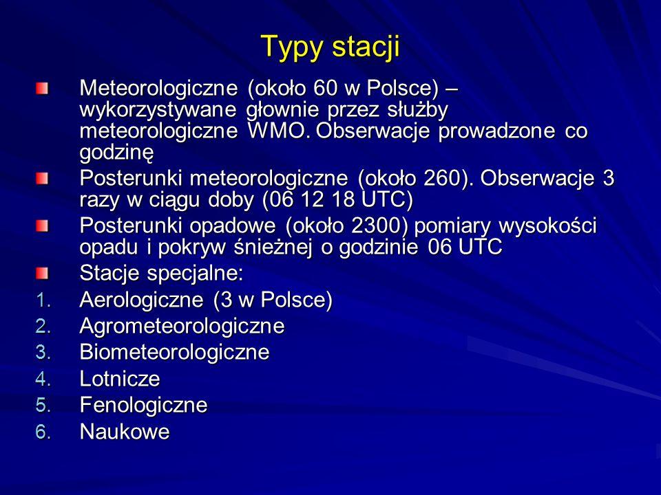 Typy stacji Meteorologiczne (około 60 w Polsce) – wykorzystywane głownie przez służby meteorologiczne WMO. Obserwacje prowadzone co godzinę.