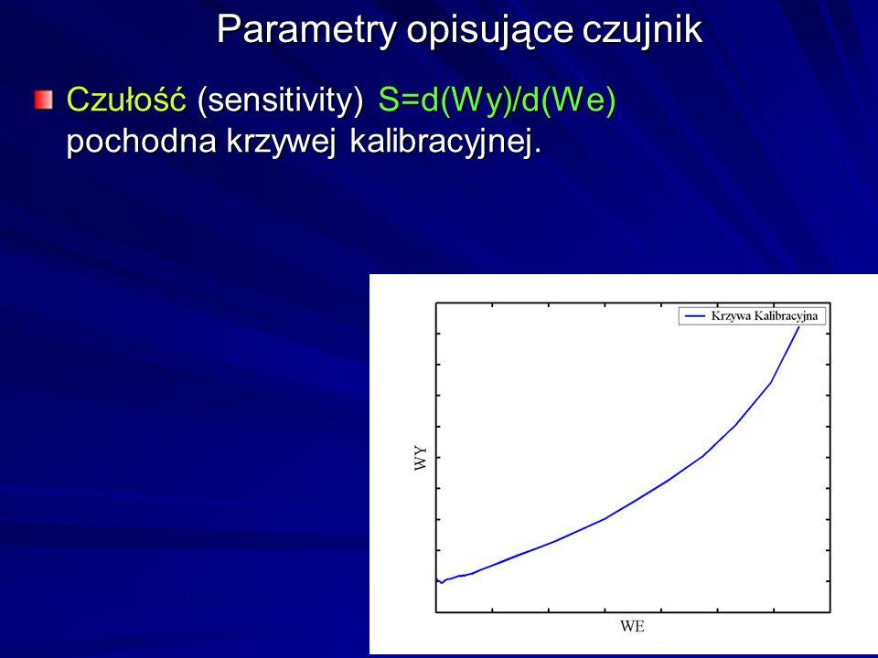 Parametry opisujące czujnik