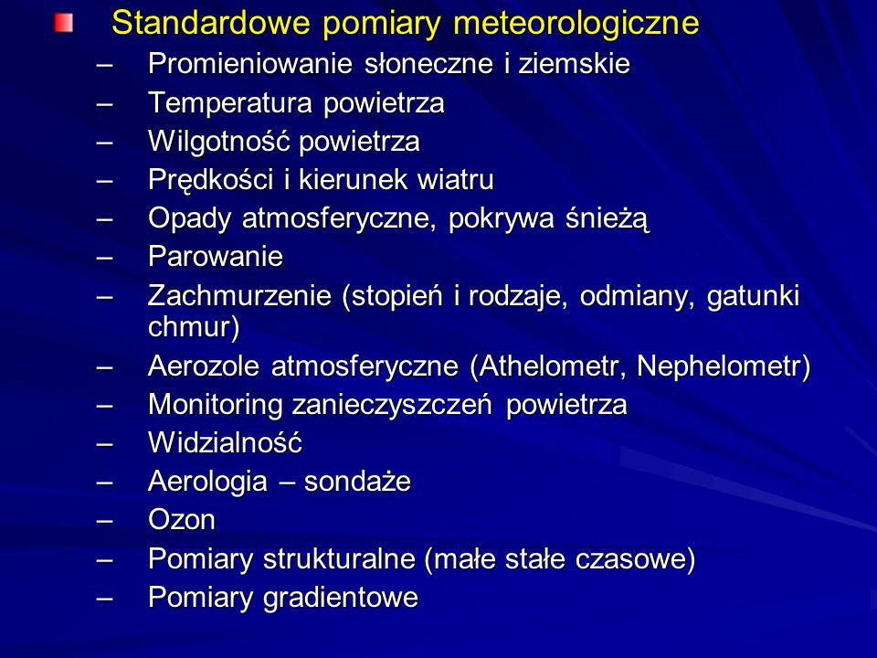 Standardowe pomiary meteorologiczne