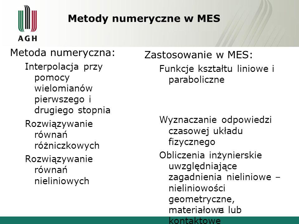 Metody numeryczne w MES